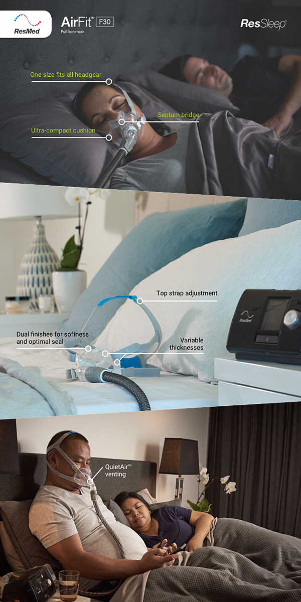 Introducing The Resmed Airfit F30 The Complete Cpap Mask